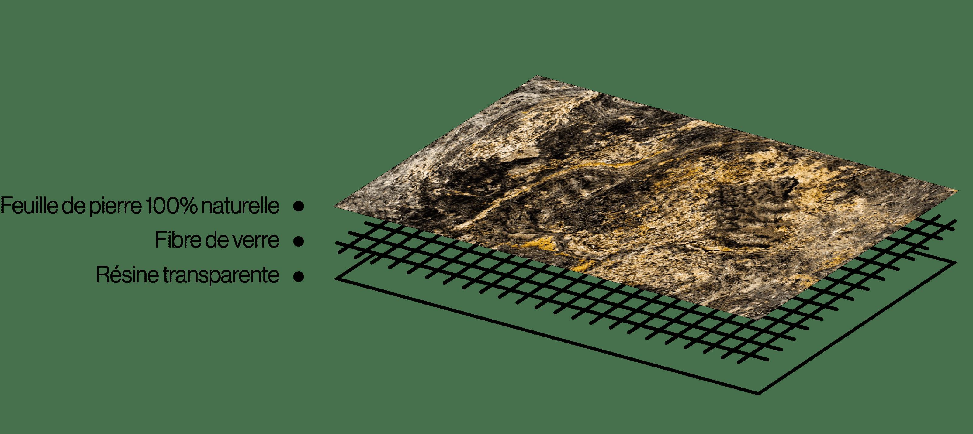Schéma de composition StoneLeaf Translucide